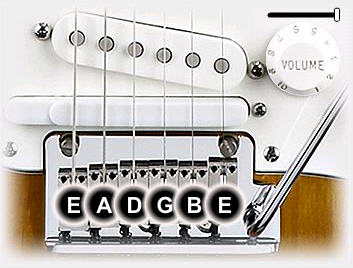 гитарный тюнер онлайн